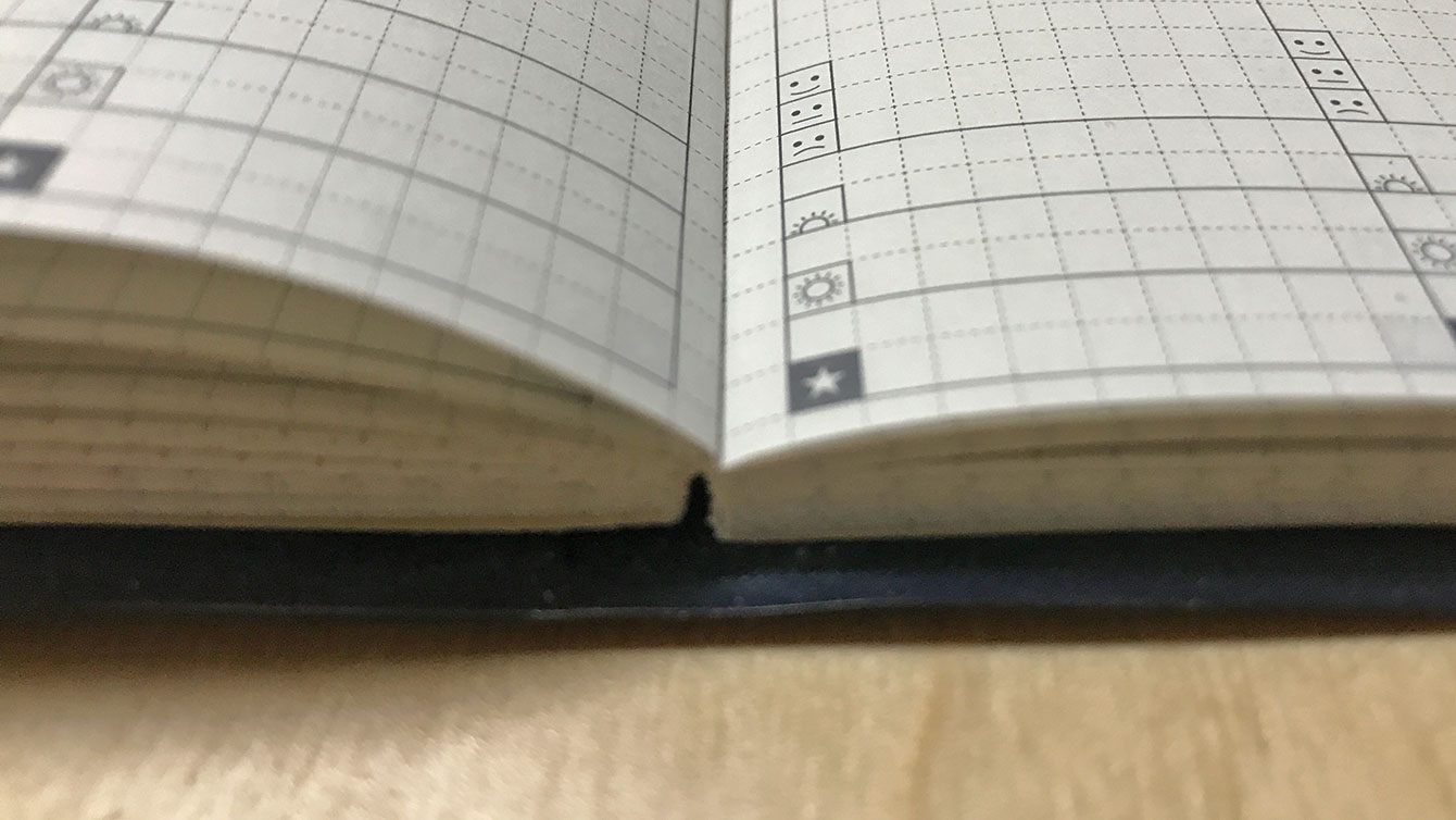 ジブン手帳Biz 見開き